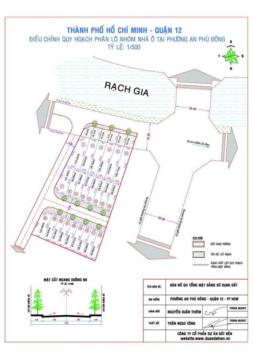 bản đồ dự án